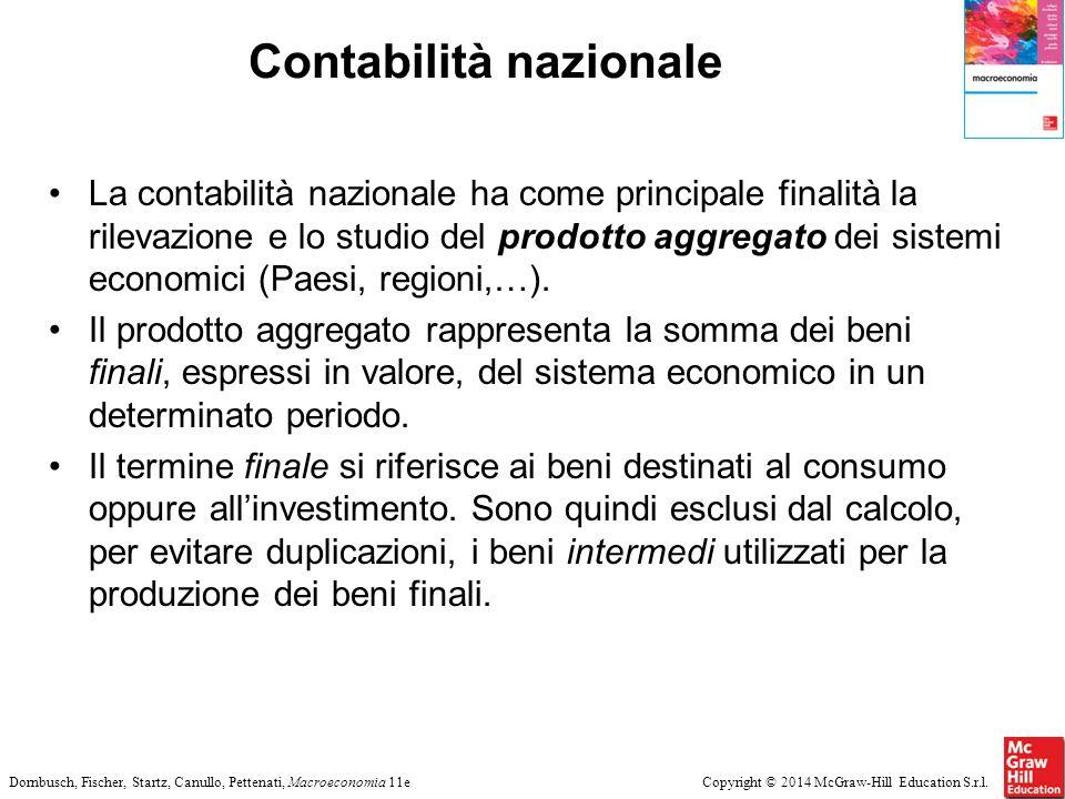 Copyright © 2014 McGraw-Hill Education S.r.l.Dornbusch, Fischer, Startz, Canullo, Pettenati, Macroeconomia 11e Contabilità nazionale La contabilità na