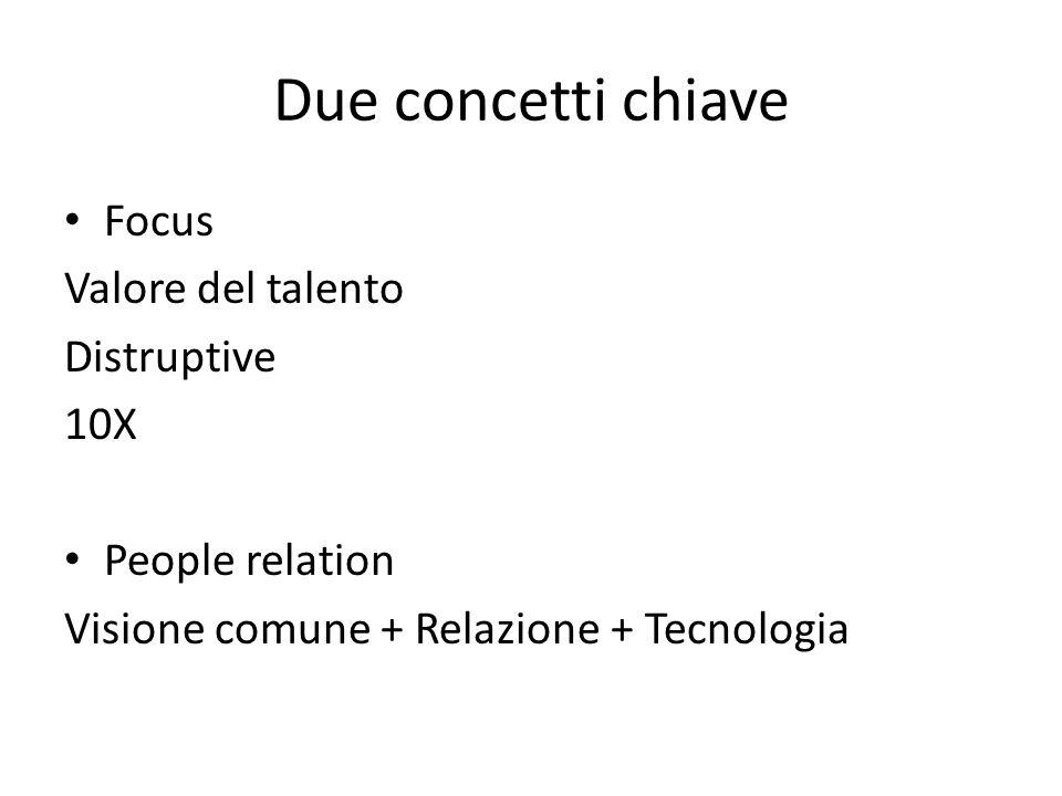Due concetti chiave Focus Valore del talento Distruptive 10X People relation Visione comune + Relazione + Tecnologia