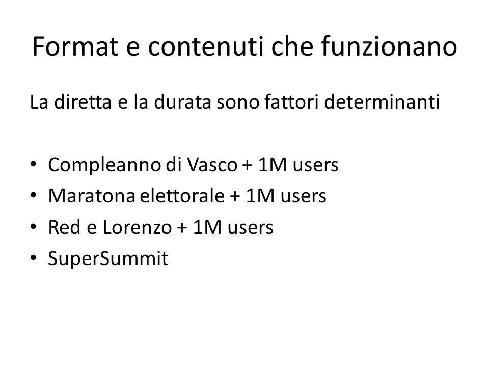 Format e contenuti che funzionano La diretta e la durata sono fattori determinanti Compleanno di Vasco + 1M users Maratona elettorale + 1M users Red e Lorenzo + 1M users SuperSummit