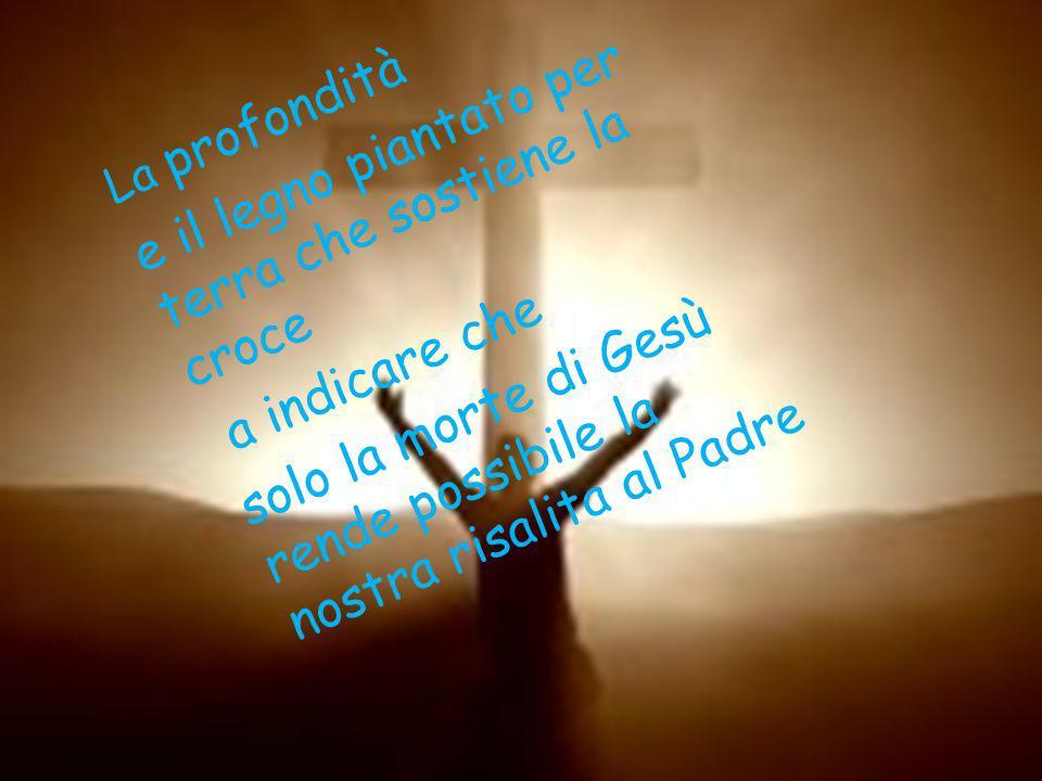 La croce non ammette superficialità Esige che ogni gesto sia alla massima larghezza lunghezza e, altezza e profondità Il crocifisso sia Nelle nostre mani...e sul nostro cuore