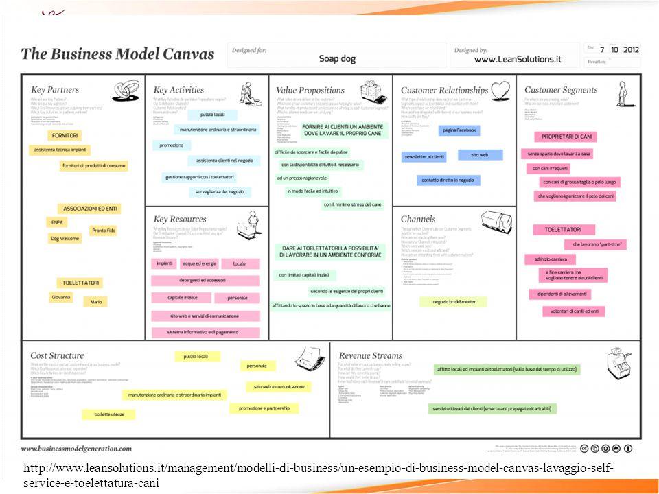https://play.google.com/store/apps/details?id=com.thirdmobile.modelcanvas&hl=it