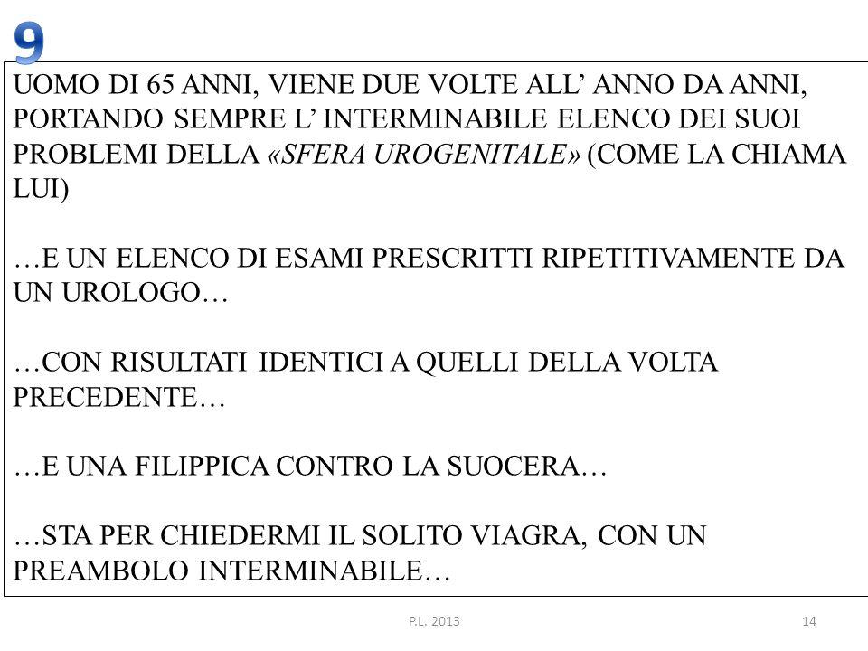 P.L. 201314 UOMO DI 65 ANNI, VIENE DUE VOLTE ALL' ANNO DA ANNI, PORTANDO SEMPRE L' INTERMINABILE ELENCO DEI SUOI PROBLEMI DELLA «SFERA UROGENITALE» (C