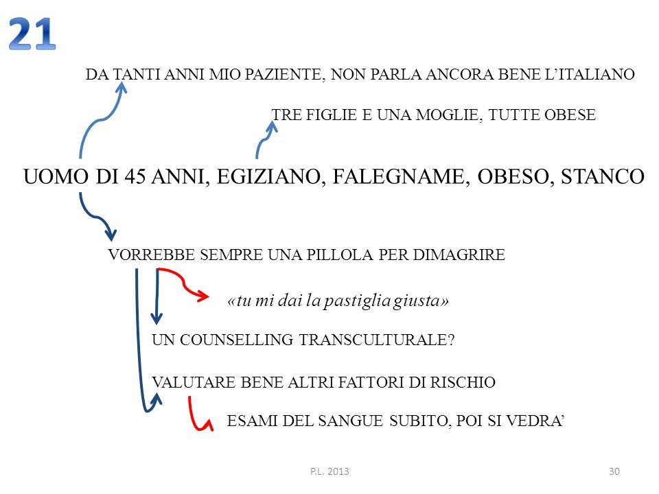 P.L. 201330 UOMO DI 45 ANNI, EGIZIANO, FALEGNAME, OBESO, STANCO DA TANTI ANNI MIO PAZIENTE, NON PARLA ANCORA BENE L'ITALIANO TRE FIGLIE E UNA MOGLIE,