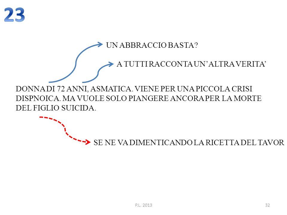 P.L.201332 DONNA DI 72 ANNI, ASMATICA. VIENE PER UNA PICCOLA CRISI DISPNOICA.
