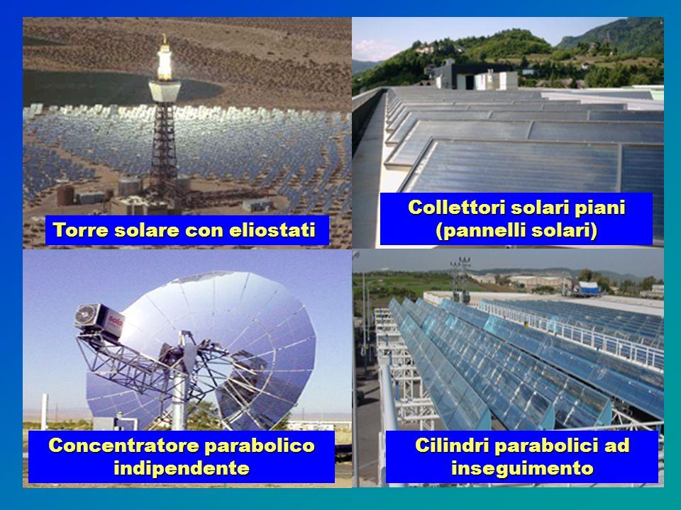 Concentratore parabolico indipendente Collettori solari piani (pannelli solari) Torre solare con eliostati Cilindri parabolici ad inseguimento