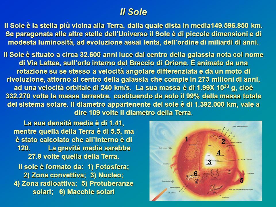 Il Sole Il Sole è la stella più vicina alla Terra, dalla quale dista in media149.596.850 km.