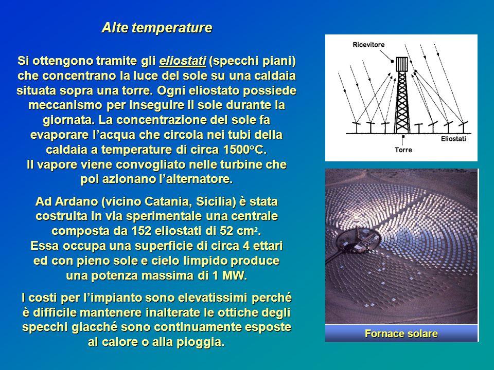 Alte temperature Si ottengono tramite gli eliostati (specchi piani) che concentrano la luce del sole su una caldaia situata sopra una torre.