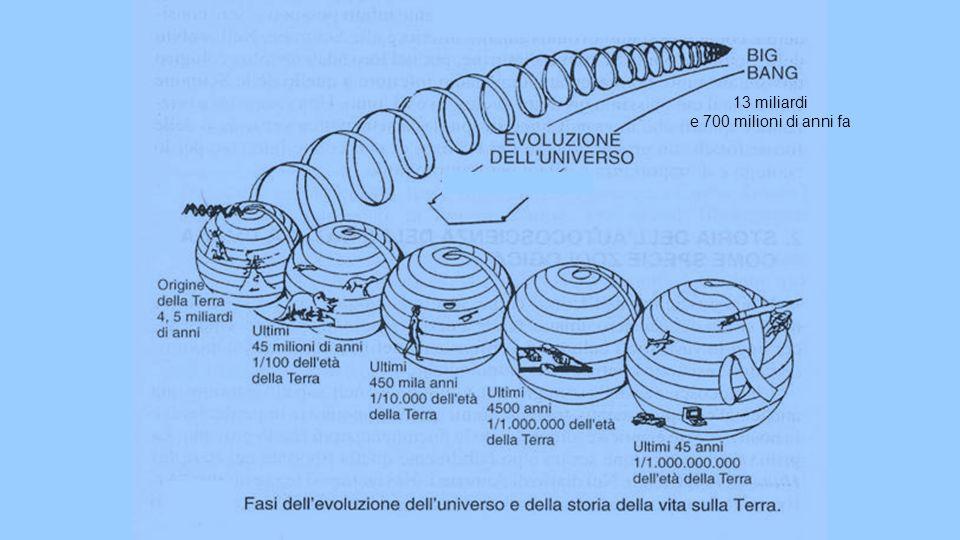 13 miliardi e 700 milioni di anni fa
