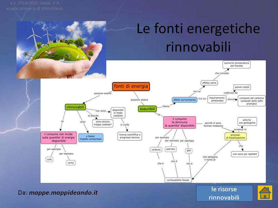 Le fonti energetiche Le risorse rinnovabili Le risorse non rinnovabili a.s. 2014/2015 classe V A scuola primaria di Vitorchiano