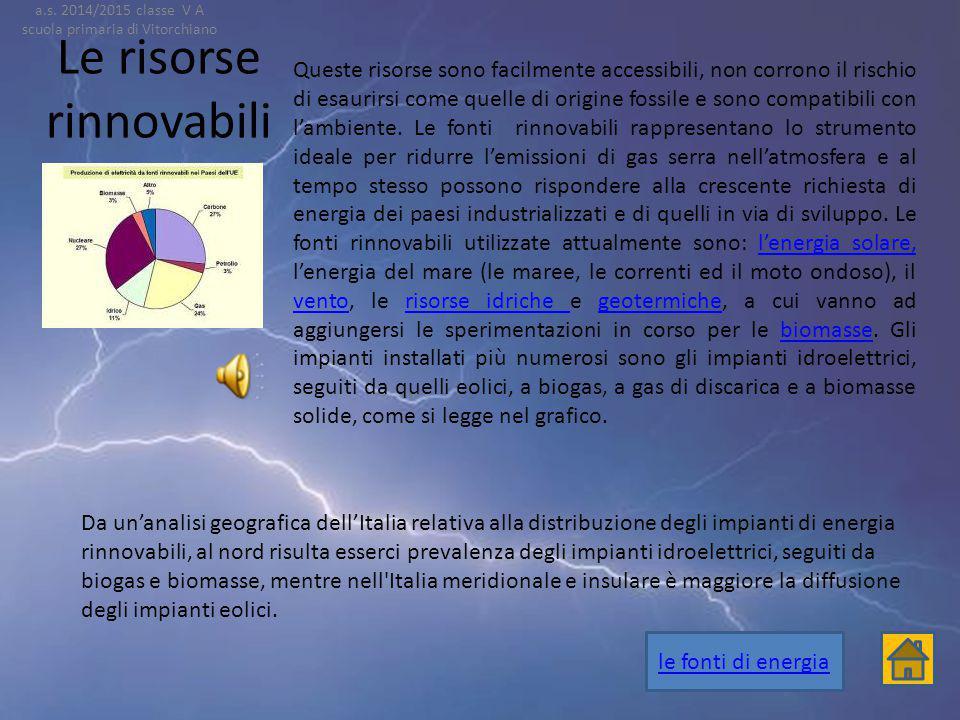 Le fonti energetiche rinnovabili Da: mappe.mappideando.it le risorse rinnovabili a.s. 2014/2015 classe V A scuola primaria di Vitorchiano