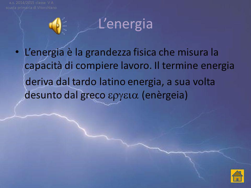 La centrale nucleare Centrale solare Centrale idroelettrica Centrale eolica Termo- valorizzatore Centrale geotermica La produzione d'energia a.s. 2014