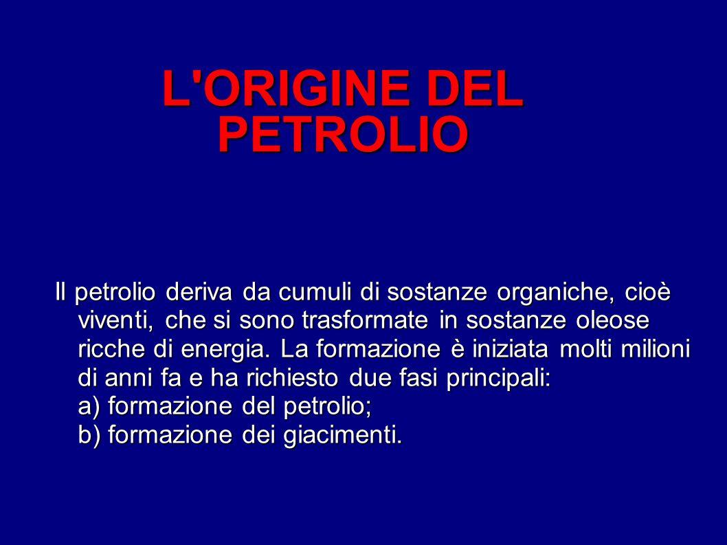 L'ORIGINE DEL PETROLIO Il petrolio deriva da cumuli di sostanze organiche, cioè viventi, che si sono trasformate in sostanze oleose ricche di energia.