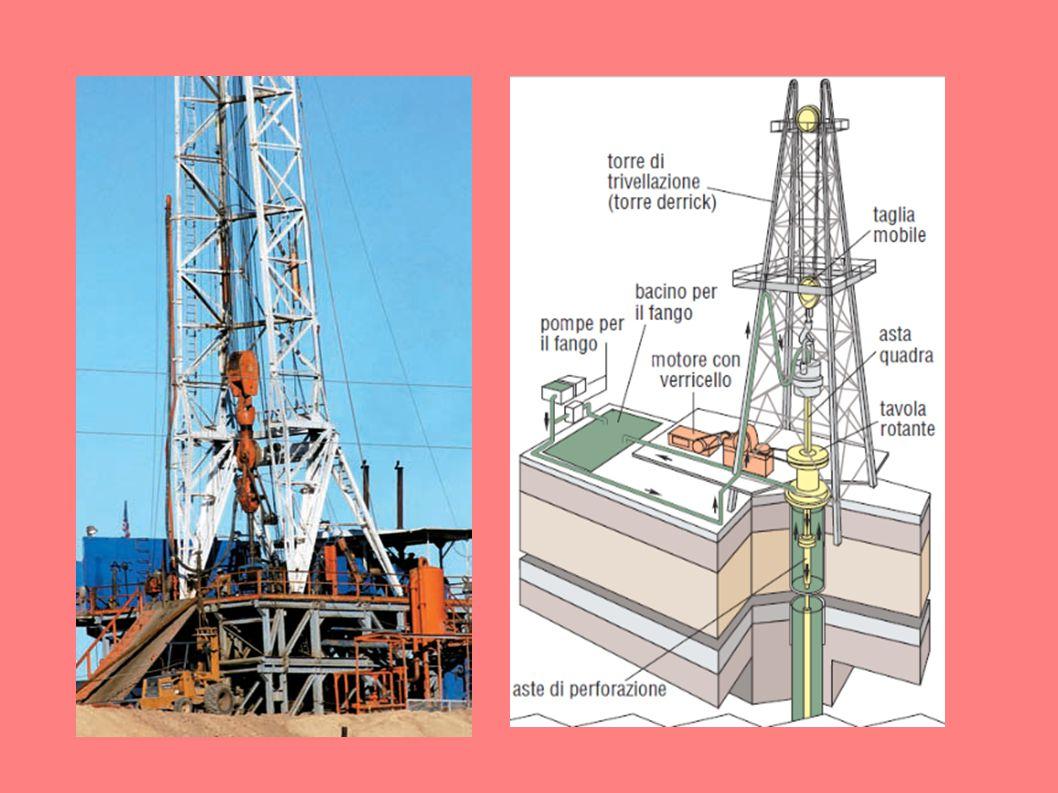 CAMPO PETROLIFERO CAMPO PETROLIFERO Un campo petrolifero o giacimento petrolifero è una zona con abbondanza di pozzi dai quali si estrae petrolio dal sottosuolo.
