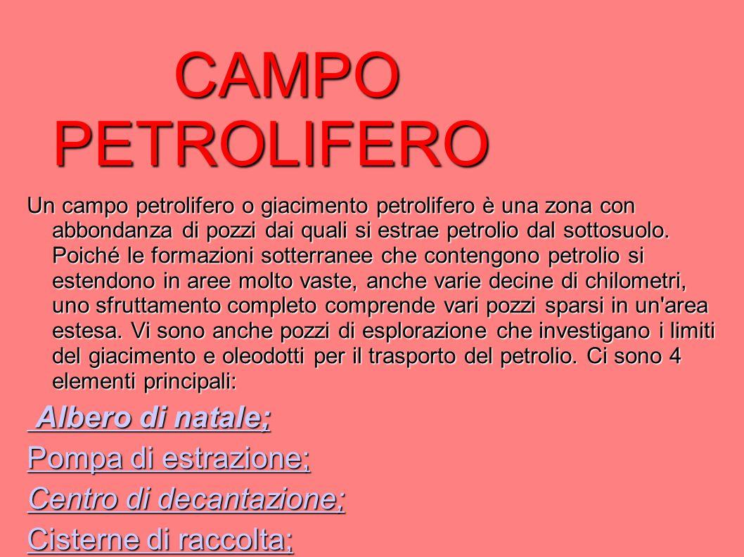 CAMPO PETROLIFERO CAMPO PETROLIFERO Un campo petrolifero o giacimento petrolifero è una zona con abbondanza di pozzi dai quali si estrae petrolio dal