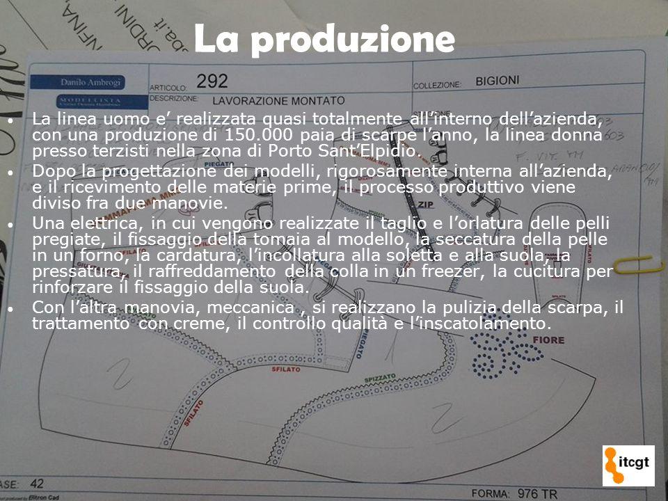 La produzione La linea uomo e' realizzata quasi totalmente all'interno dell'azienda, con una produzione di 150.000 paia di scarpe l'anno, la linea donna presso terzisti nella zona di Porto Sant'Elpidio.