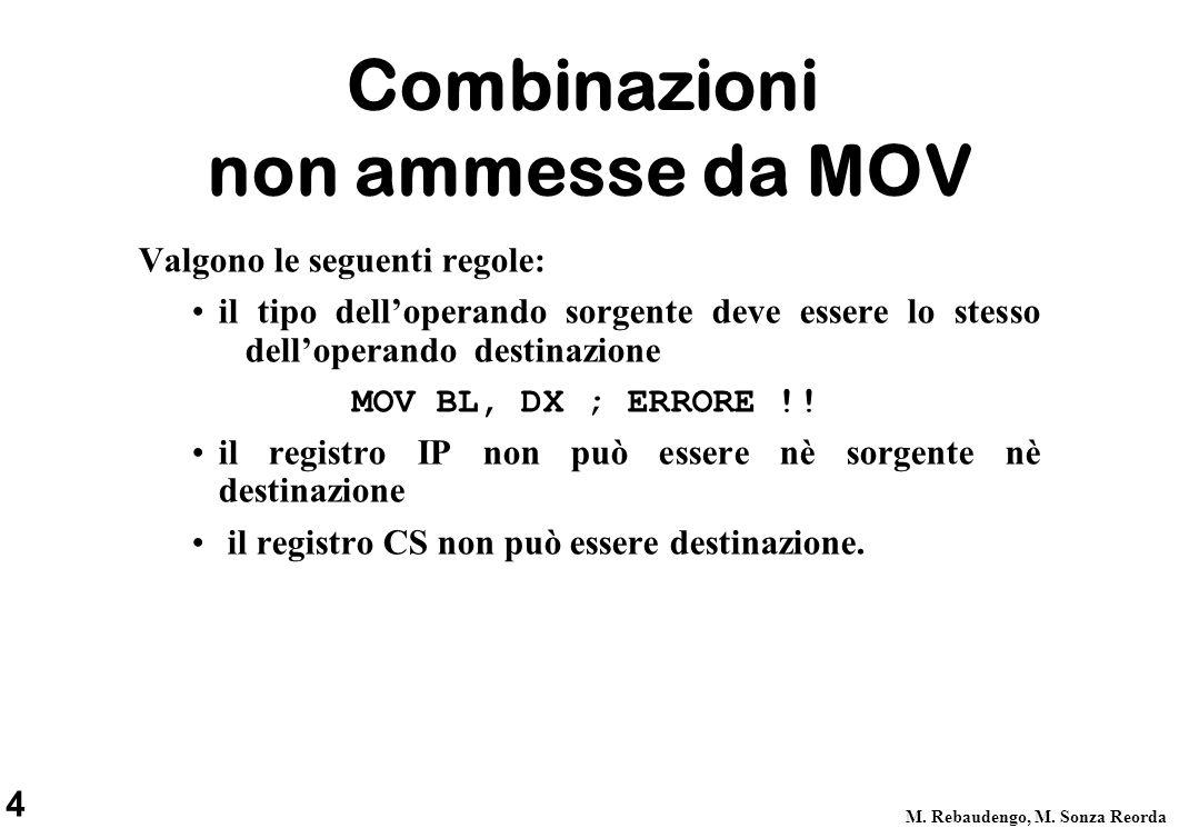 4 M. Rebaudengo, M. Sonza Reorda Combinazioni non ammesse da MOV Valgono le seguenti regole: il tipo dell'operando sorgente deve essere lo stesso dell