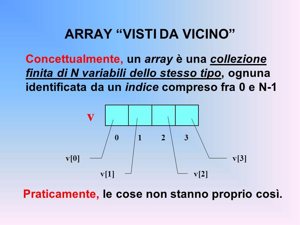 ARRAY VISTI DA VICINO Concettualmente, un array è una collezione finita di N variabili dello stesso tipo, ognuna identificata da un indice compreso fra 0 e N-1 v 0123 v[0] v[1] v[2] v[3] Praticamente, le cose non stanno proprio così.