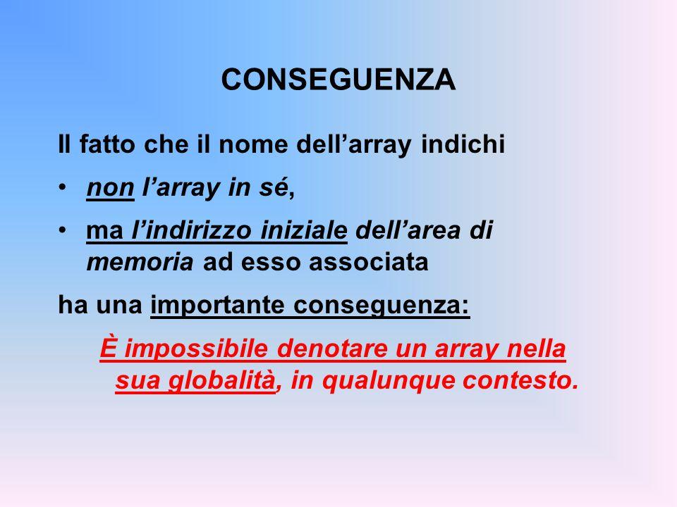 CONSEGUENZA Il fatto che il nome dell'array indichi non l'array in sé, ma l'indirizzo iniziale dell'area di memoria ad esso associata ha una importante conseguenza: È impossibile denotare un array nella sua globalità, in qualunque contesto.