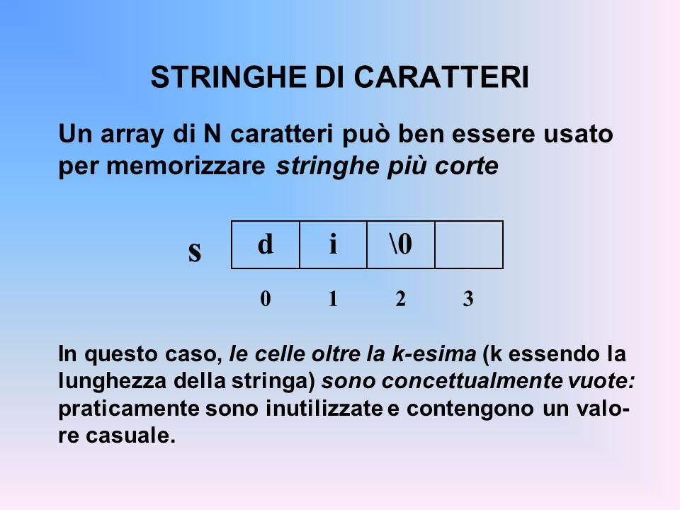 ESEMPIO Codifica: main() { char s1[] = Sempre caro mi fu quell'\ ermo colle ; char s2[] = Sempre odiai quell'orrido\ colle ; int i, stato; for (i=0; s1[i]!= \0 && s2[i]!= \0 && s1[i]==s2[i] ; i++); stato = s1[i]-s2[i]; } negativo  s1 precede s2 positivo  s2 precede s1 zero  s1 è uguale a s2 la costante stringa continua a capo