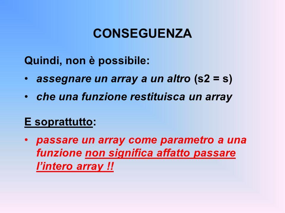 CONSEGUENZA Quindi, non è possibile: assegnare un array a un altro (s2 = s) che una funzione restituisca un array E soprattutto: passare un array come parametro a una funzione non significa affatto passare l'intero array !!