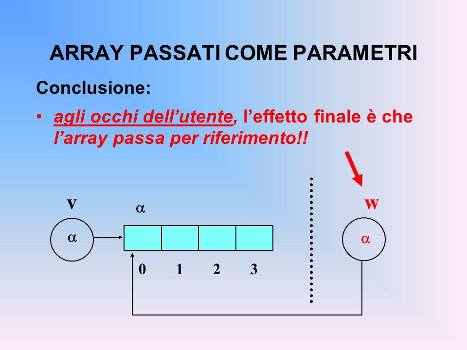 ARRAY PASSATI COME PARAMETRI Conclusione: agli occhi dell'utente, l'effetto finale è che l'array passa per riferimento!.