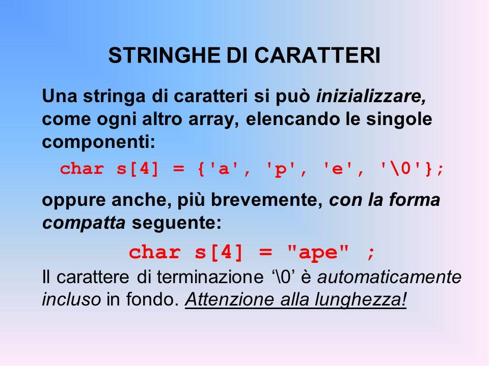 STRINGHE DI CARATTERI Una stringa di caratteri si può inizializzare, come ogni altro array, elencando le singole componenti: char s[4] = { a , p , e , \0 }; oppure anche, più brevemente, con la forma compatta seguente: char s[4] = ape ; Il carattere di terminazione '\0' è automaticamente incluso in fondo.