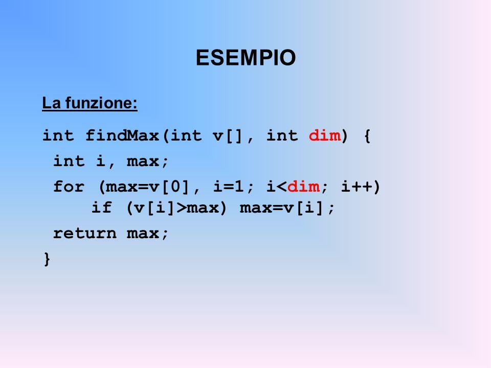 ESEMPIO La funzione: int findMax(int v[], int dim) { int i, max; for (max=v[0], i=1; i max) max=v[i]; return max; }