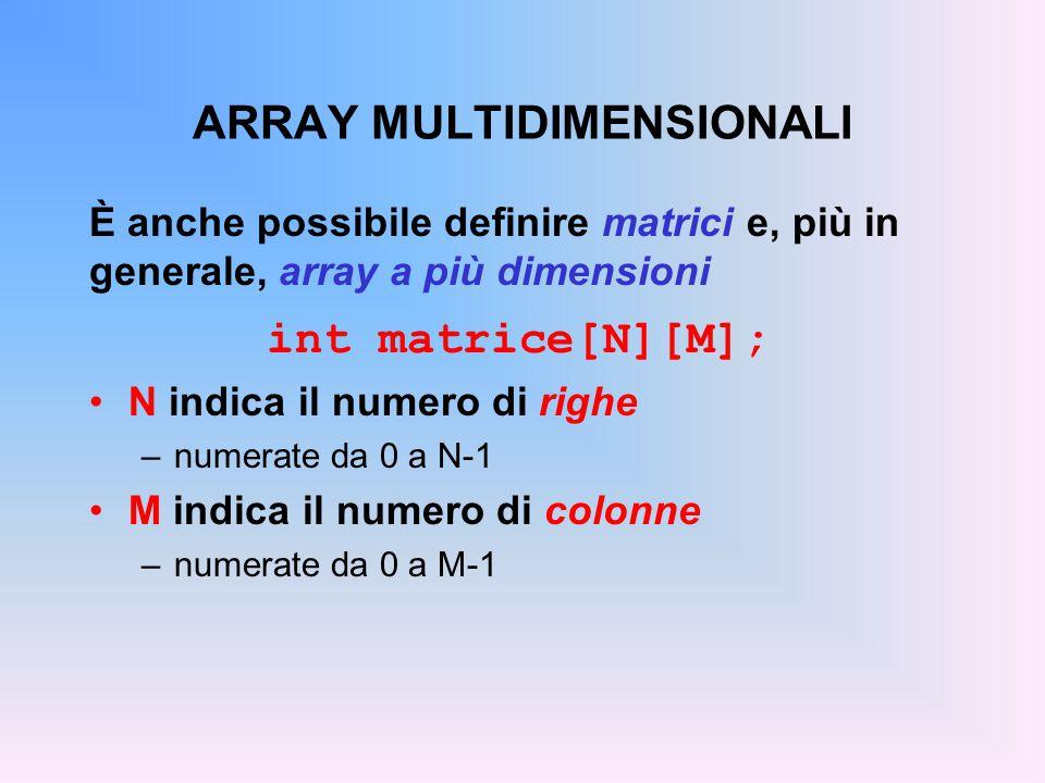ARRAY MULTIDIMENSIONALI È anche possibile definire matrici e, più in generale, array a più dimensioni int matrice[N][M]; N indica il numero di righe –numerate da 0 a N-1 M indica il numero di colonne –numerate da 0 a M-1