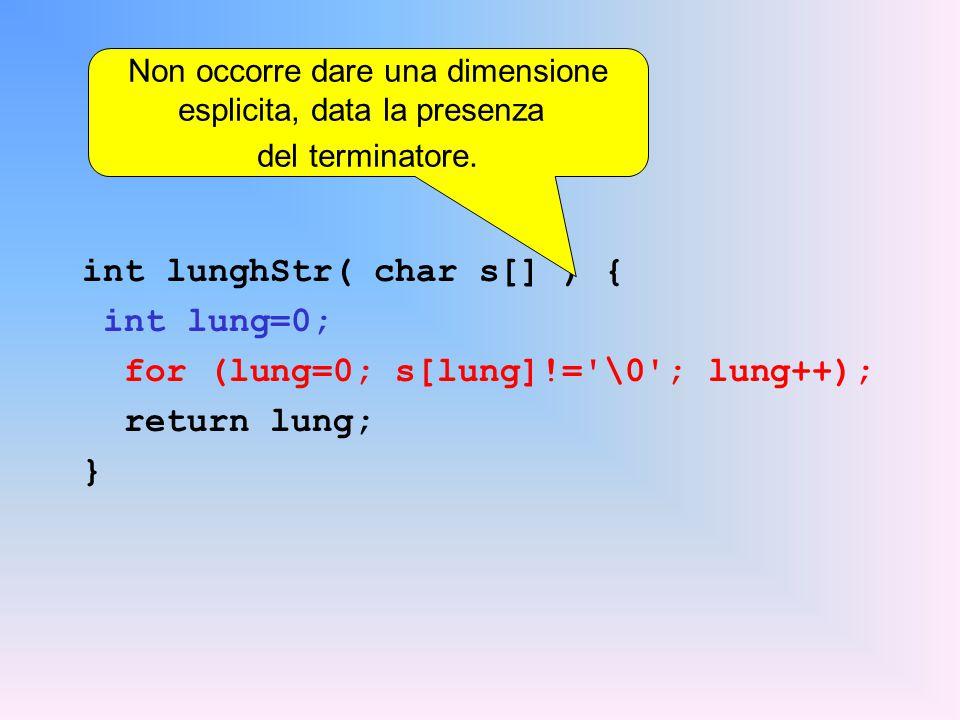 ESEMPIO Problema: Scrivere una funzione che, dato un array di N interi, ne calcoli il massimo.