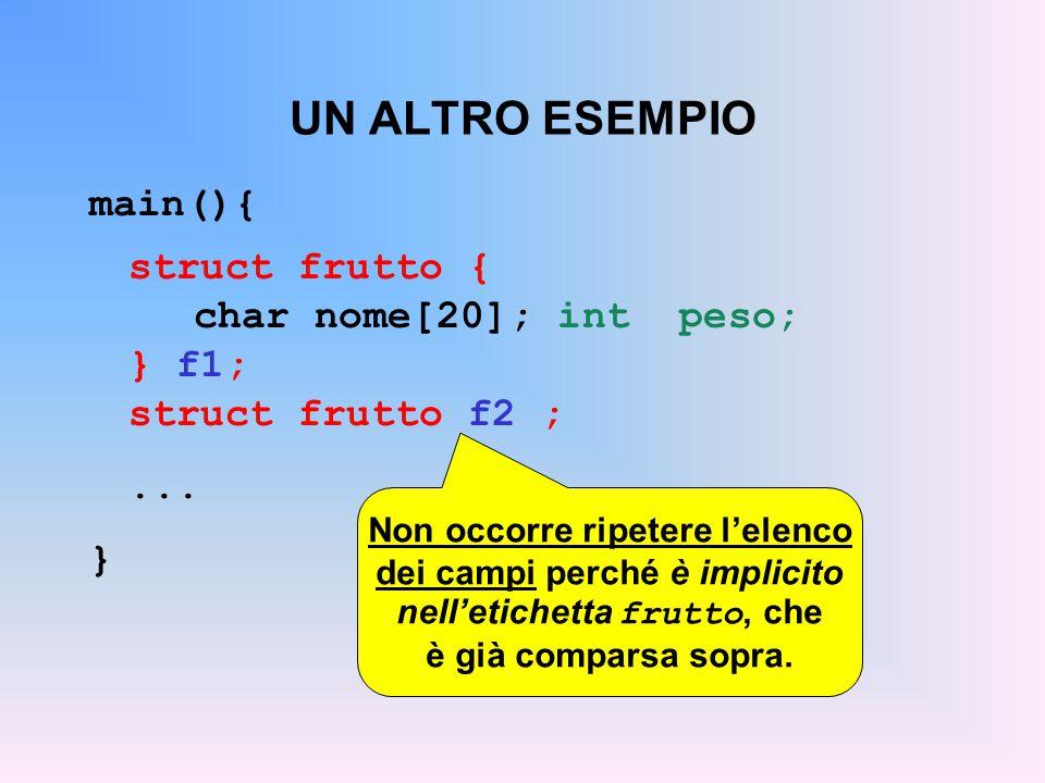 UN ALTRO ESEMPIO main(){ struct frutto { char nome[20]; int peso; } f1; struct frutto f2 ;...