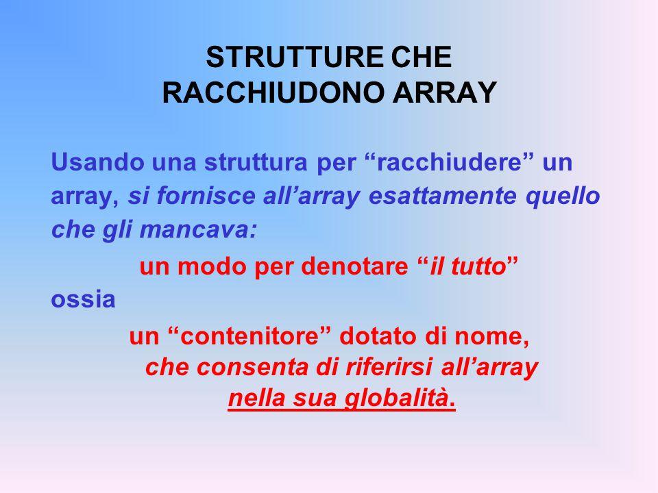 STRUTTURE CHE RACCHIUDONO ARRAY Usando una struttura per racchiudere un array, si fornisce all'array esattamente quello che gli mancava: un modo per denotare il tutto ossia un contenitore dotato di nome, che consenta di riferirsi all'array nella sua globalità.