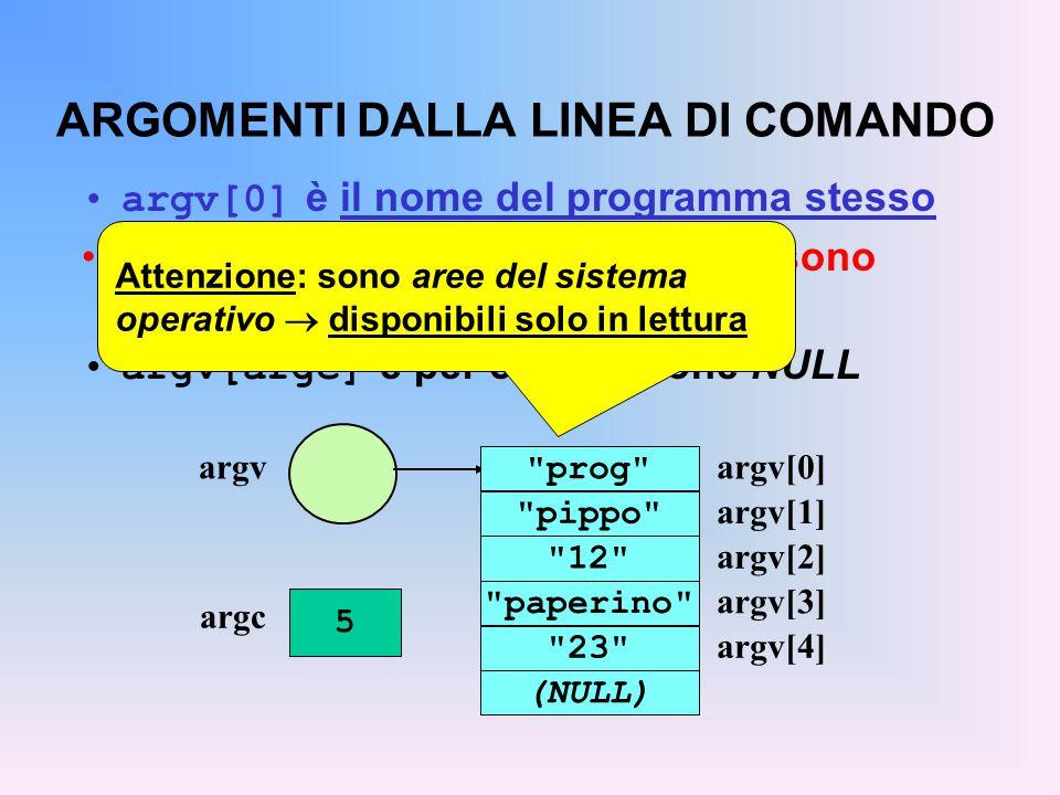 ARGOMENTI DALLA LINEA DI COMANDO argv[0] è il nome del programma stesso da argv[1] ad argv[argc-1] vi sono gli argomenti passati, nell'ordine argv[argc] è per convenzione NULL argvargv[0] prog pippo 12 paperino 23 (NULL) argv[1] argv[2] argv[3] argv[4] argc 5 Attenzione: sono aree del sistema operativo  disponibili solo in lettura