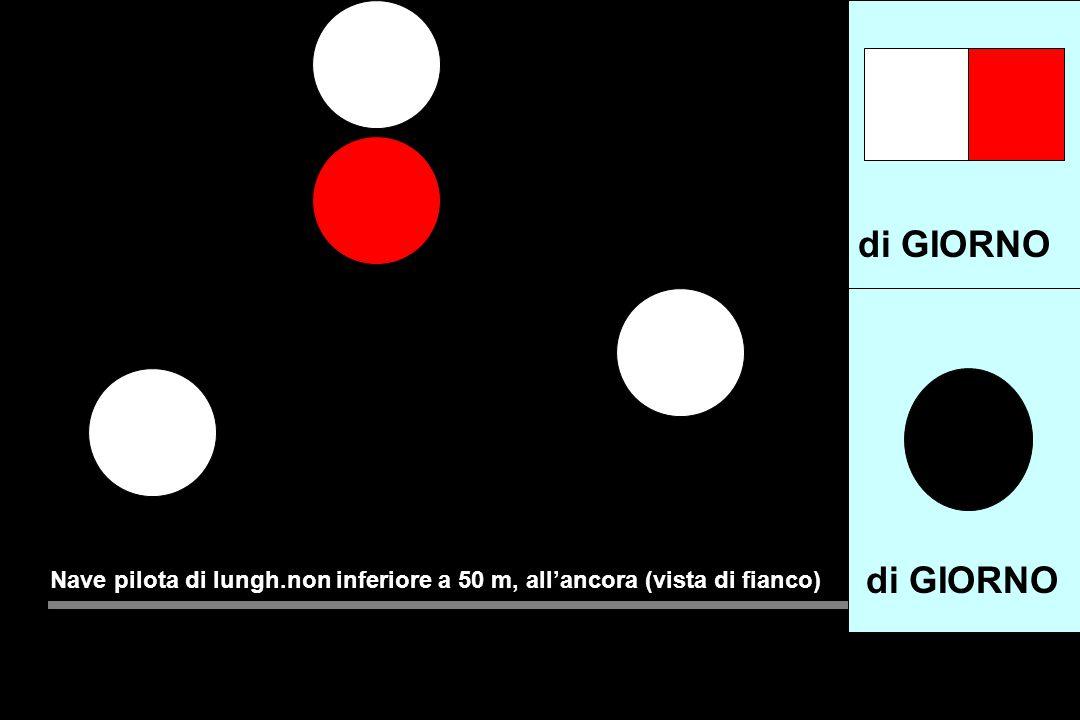 Nave incagliata (mostra la poppa o la prora all'osservatore), nave che non governa (mostra la poppa all'osservatore) di GIORNO