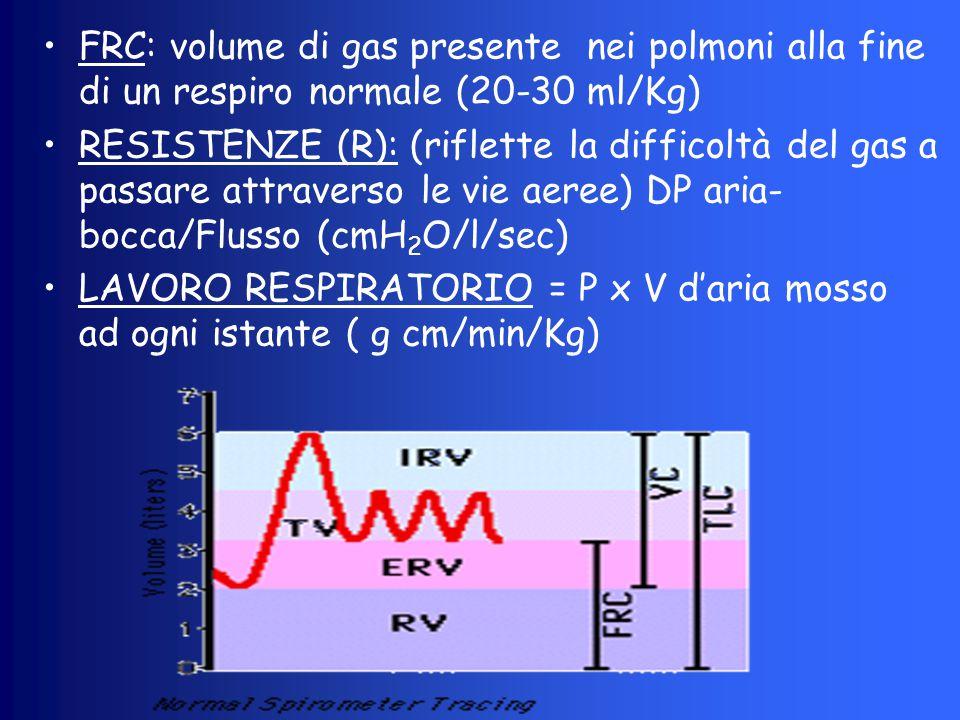 FRC: volume di gas presente nei polmoni alla fine di un respiro normale (20-30 ml/Kg) RESISTENZE (R): (riflette la difficoltà del gas a passare attrav