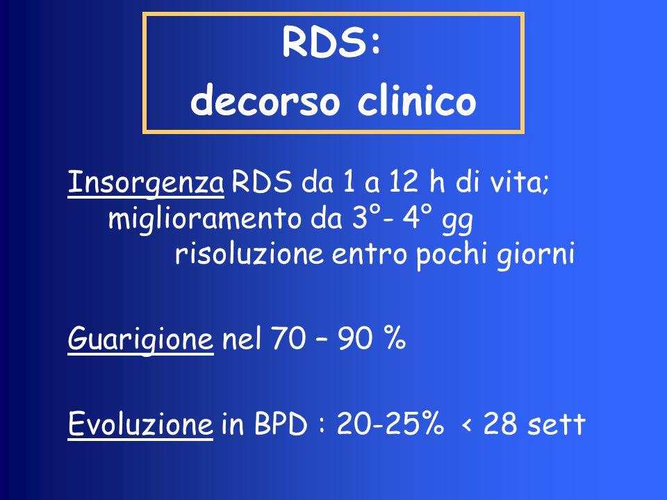RDS: decorso clinico Insorgenza RDS da 1 a 12 h di vita; miglioramento da 3°- 4° gg risoluzione entro pochi giorni Guarigione nel 70 – 90 % Evoluzione