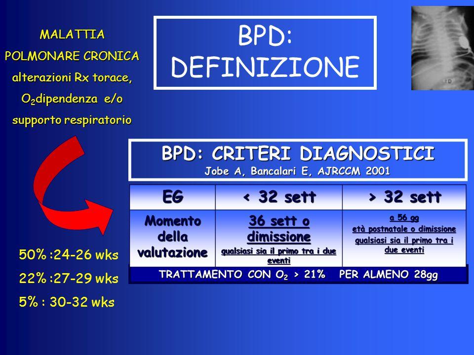 MALATTIA POLMONARE CRONICA alterazioni Rx torace, O 2 dipendenza e/o supporto respiratorio 50% :24-26 wks 22% :27-29 wks 5% : 30-32 wks BPD: DEFINIZIO