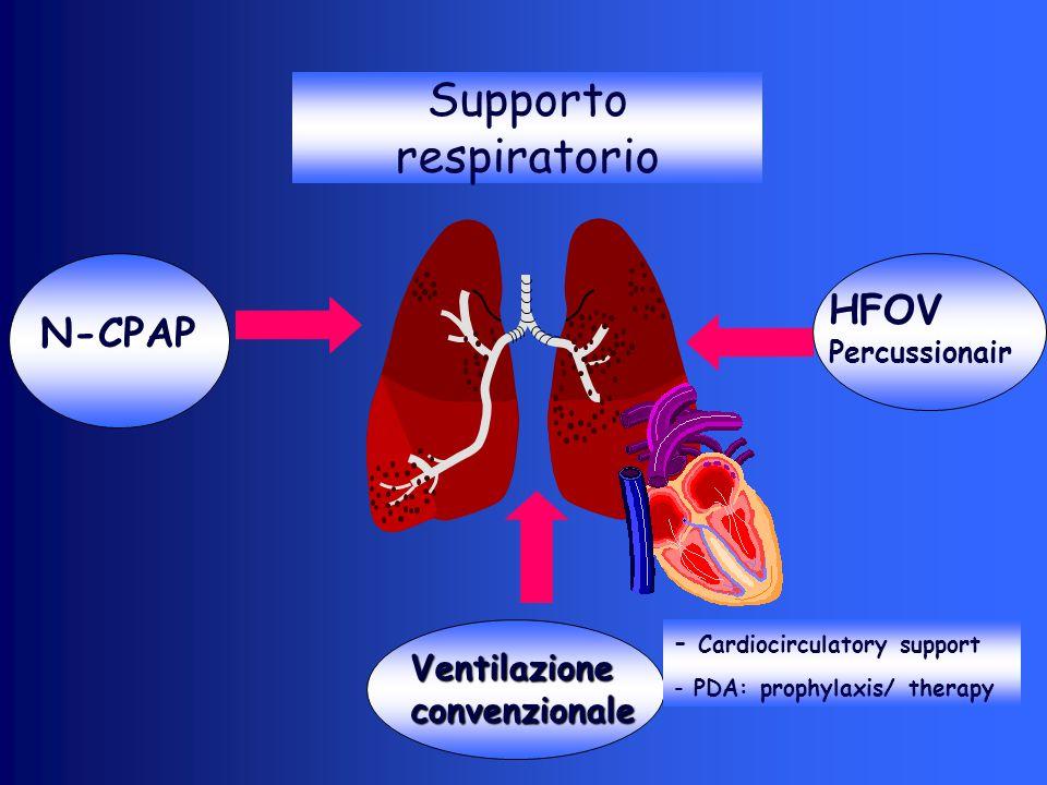 Supporto respiratorio N-CPAP HFOV Percussionair Ventilazione convenzionale - Cardiocirculatory support - PDA: prophylaxis/ therapy