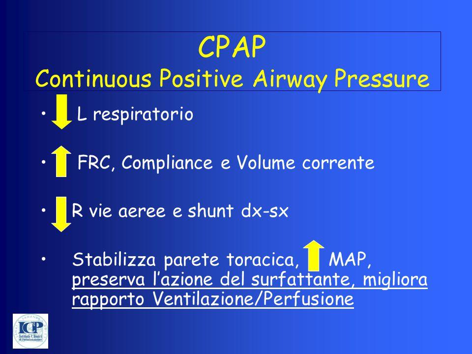 CPAP Continuous Positive Airway Pressure L respiratorio FRC, Compliance e Volume corrente R vie aeree e shunt dx-sx Stabilizza parete toracica, MAP, p