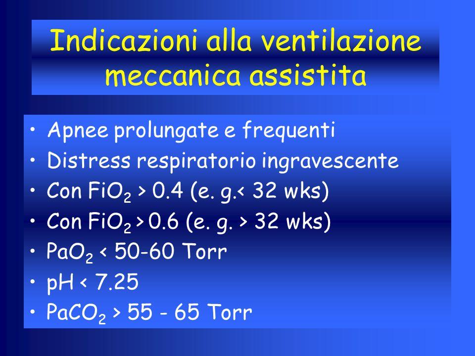Indicazioni alla ventilazione meccanica assistita Apnee prolungate e frequenti Distress respiratorio ingravescente Con FiO 2 > 0.4 (e. g.< 32 wks) Con