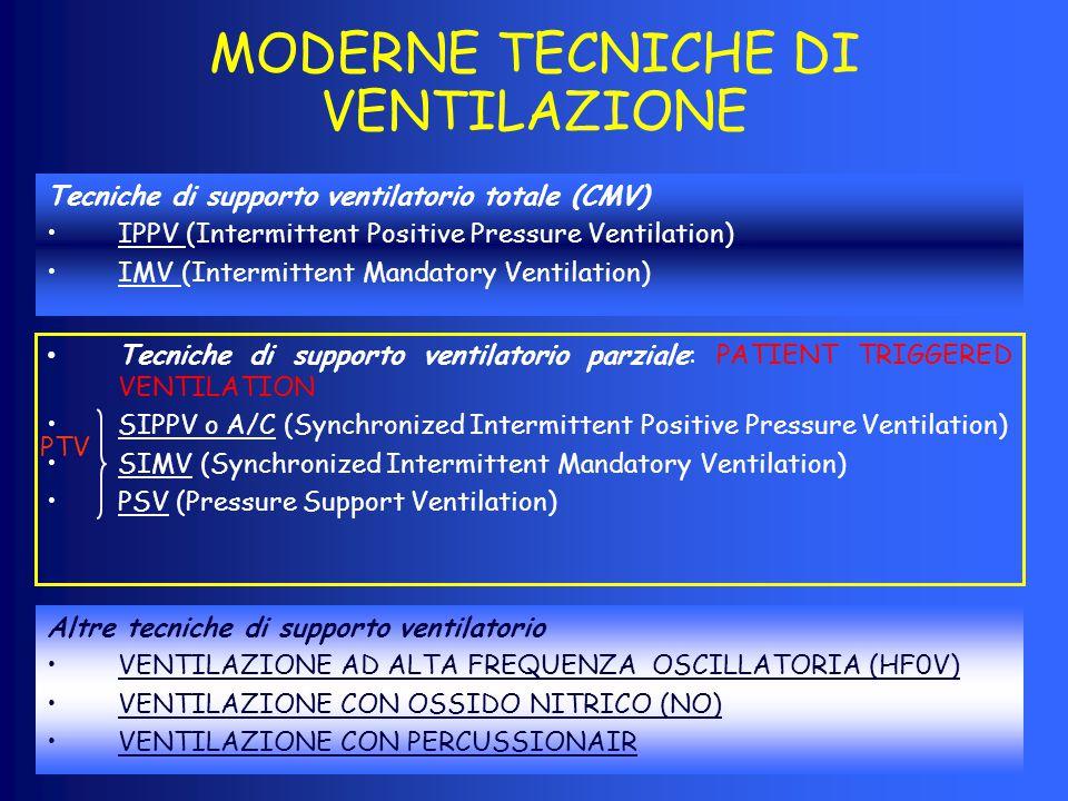 MODERNE TECNICHE DI VENTILAZIONE Tecniche di supporto ventilatorio totale (CMV) IPPV (Intermittent Positive Pressure Ventilation) IMV (Intermittent Ma