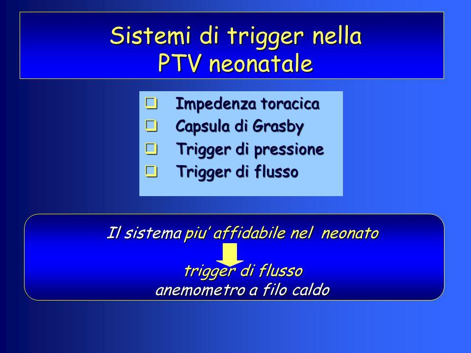 Sistemi di trigger nella PTV neonatale  Impedenza toracica  Capsula di Grasby  Trigger di pressione  Trigger di flusso Il sistema piu' affidabile