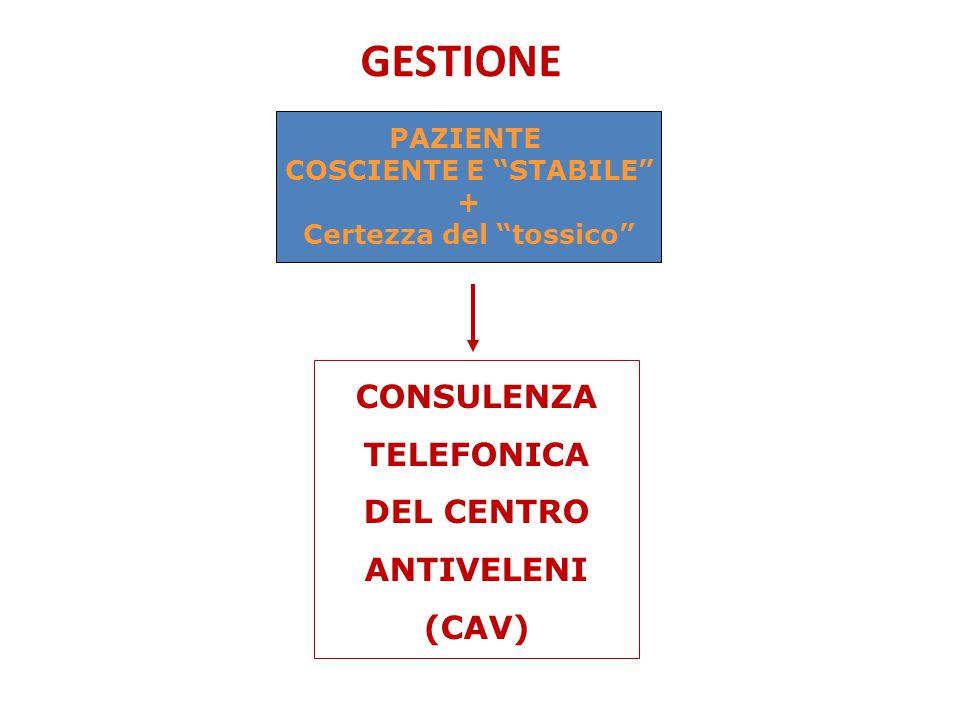"""GESTIONE PAZIENTE COSCIENTE E """"STABILE"""" + Certezza del """"tossico"""" CONSULENZA TELEFONICA DEL CENTRO ANTIVELENI (CAV)"""
