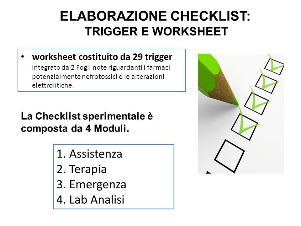worksheet costituito da 29 trigger integrato da 2 Fogli note riguardanti i farmaci potenzialmente nefrotossici e le alterazioni elettrolitiche. ELABOR