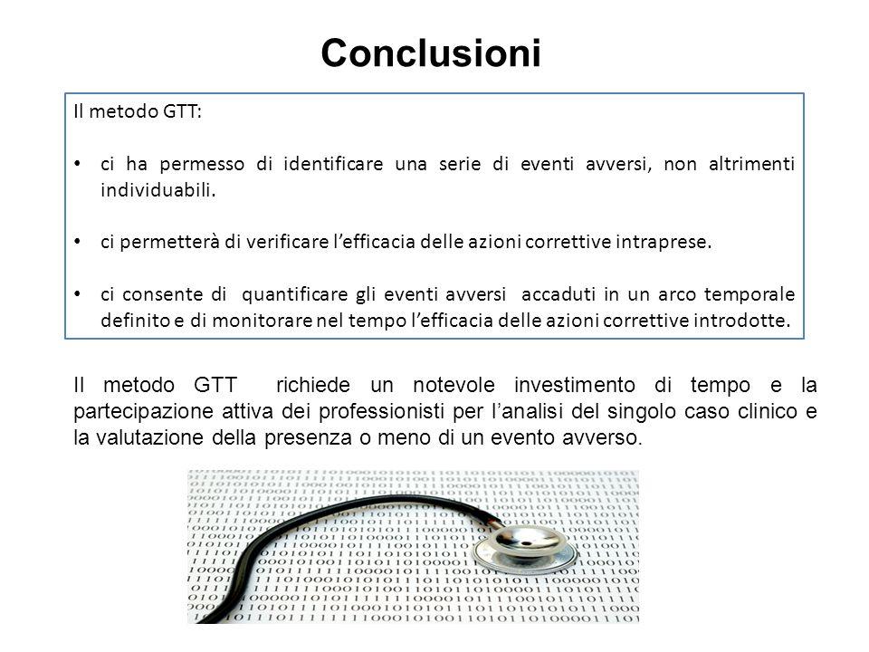 Il metodo GTT: ci ha permesso di identificare una serie di eventi avversi, non altrimenti individuabili. ci permetterà di verificare l'efficacia delle