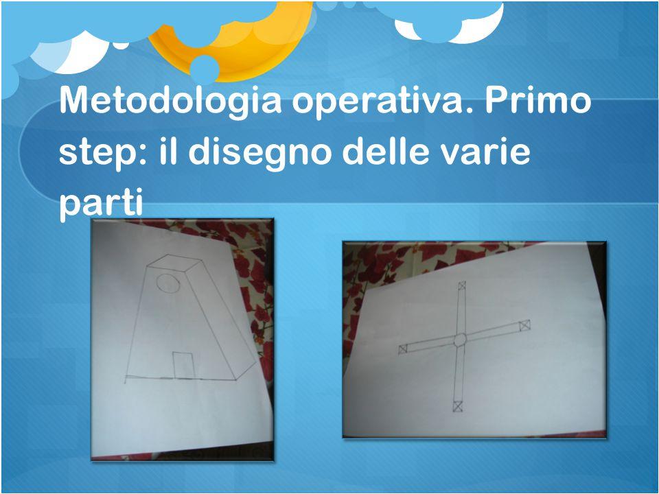 Metodologia operativa. Primo step: il disegno delle varie parti