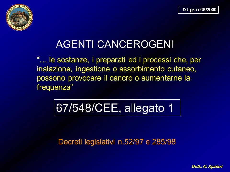 """Dott.. G. Spatari AGENTI CANCEROGENI """"… le sostanze, i preparati ed i processi che, per inalazione, ingestione o assorbimento cutaneo, possono provoca"""