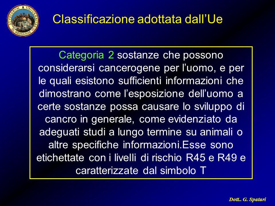 Dott.. G. Spatari Categoria 2 sostanze che possono considerarsi cancerogene per l'uomo, e per le quali esistono sufficienti informazioni che dimostran