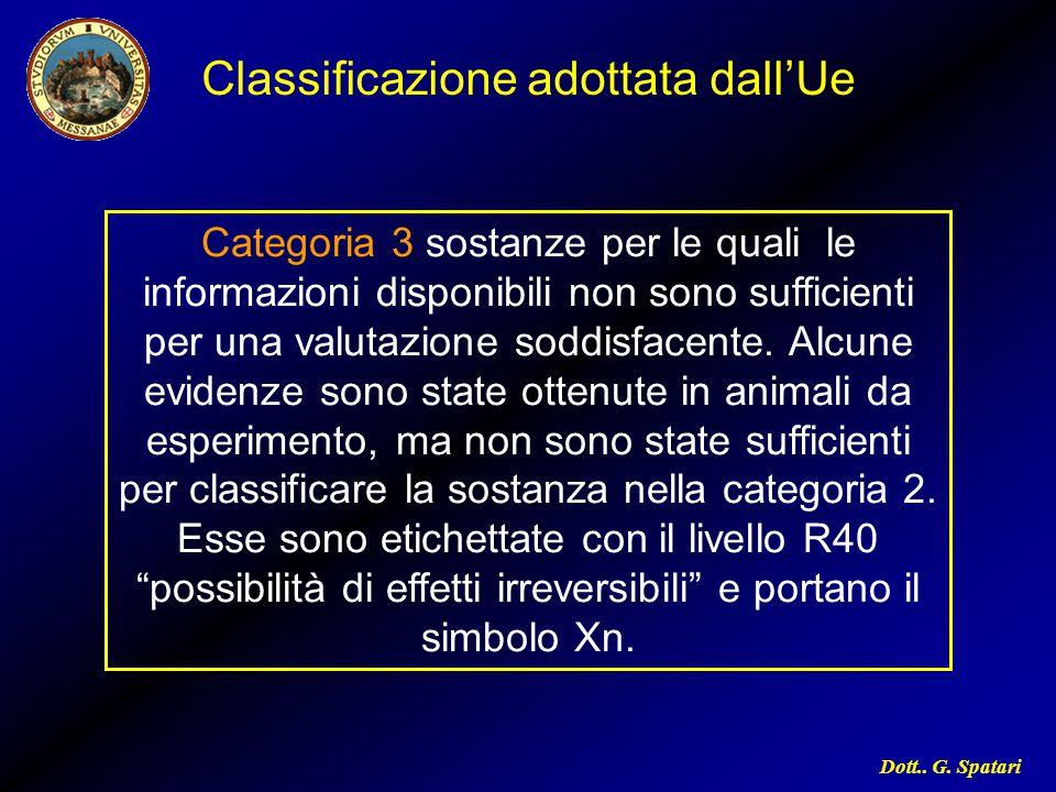 Dott.. G. Spatari Categoria 3 sostanze per le quali le informazioni disponibili non sono sufficienti per una valutazione soddisfacente. Alcune evidenz