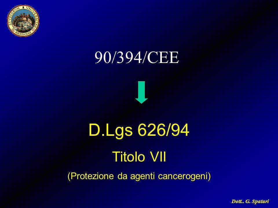 Dott.. G. Spatari 90/394/CEE D.Lgs 626/94 Titolo VII (Protezione da agenti cancerogeni)