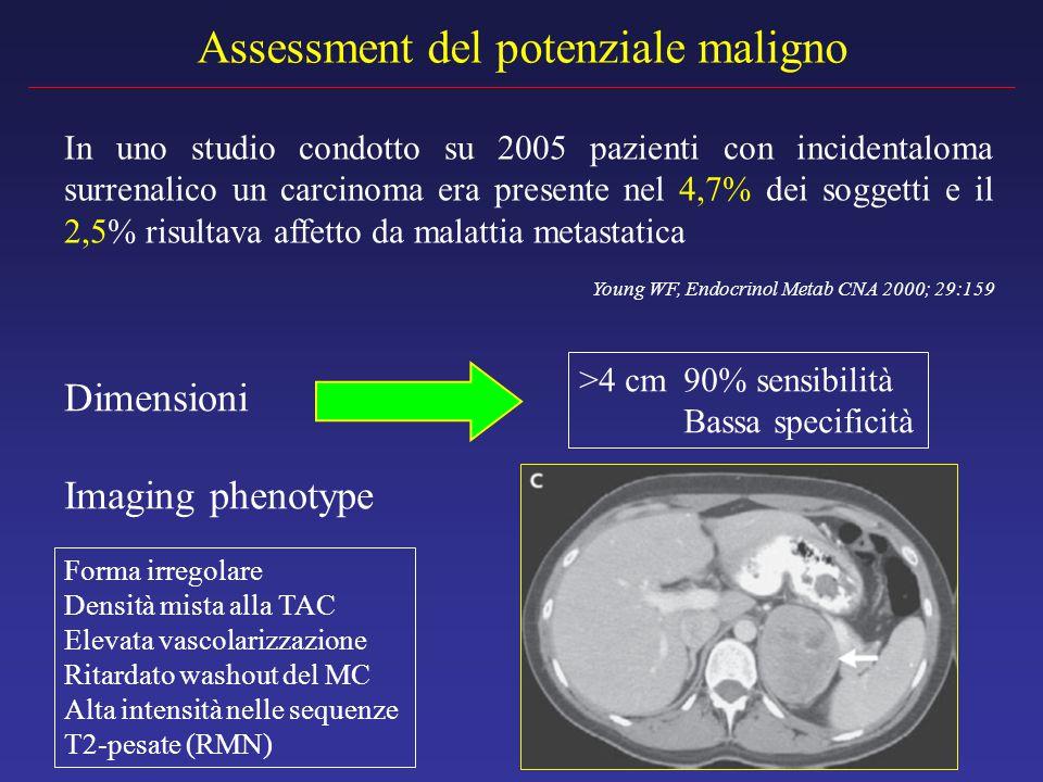 Assessment del potenziale maligno In uno studio condotto su 2005 pazienti con incidentaloma surrenalico un carcinoma era presente nel 4,7% dei soggetti e il 2,5% risultava affetto da malattia metastatica Young WF, Endocrinol Metab CNA 2000; 29:159 Dimensioni Imaging phenotype >4 cm90% sensibilità Bassa specificità Forma irregolare Densità mista alla TAC Elevata vascolarizzazione Ritardato washout del MC Alta intensità nelle sequenze T2-pesate (RMN)